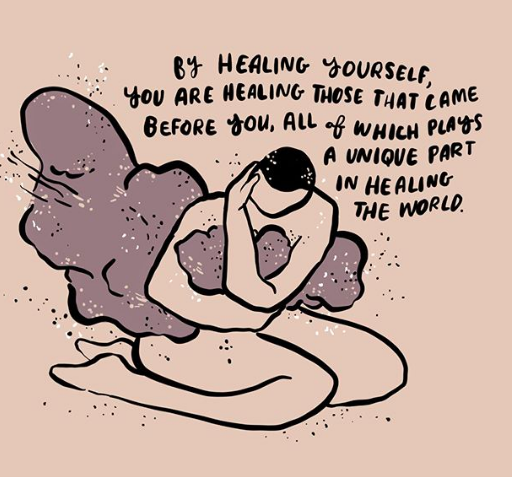 On being in your body image